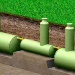 Ливневая канализация HELYX
